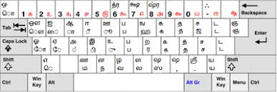 Hindi Keyboard Chart Pdf Inscript Keyboard Wikipedia