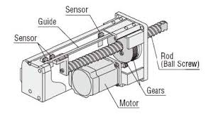 actuator diagram actuator image wiring diagram actuator diagram actuator auto wiring diagram schematic on actuator diagram