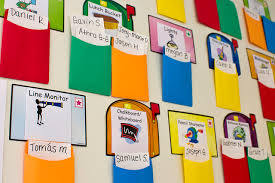 Helper Charts For Preschool With Pictures 36 Up To Date Pictures For Classroom Helper Chart