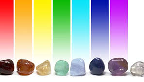 Chakras and Color Healing | Yoga Digest