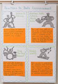 bud not buddy book units teacher  printable bud not buddy constructive response graphic organizer