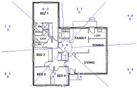 feng shui bedroom office. How A Bedroom Can Make You Sick. Feng Shui Office S