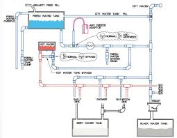 rv water heater wiring diagram blueprint 64851 linkinx com rv water heater wiring diagram blueprint