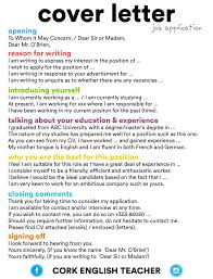 cover letter job application cover letter for job