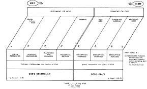Isaiah Timeline Chart Isaiah 2 1 4 Commentary Precept Austin