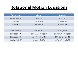 4 rotational motion equations descriptiarangular