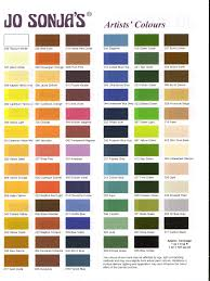 Artist Colour Mixing Chart Jo Sonja Color Chart Paint Color Chart Wine Canvas