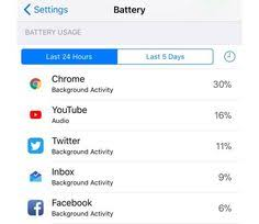 151 Best Ios Images Ios 11 Salems Lot Computer Tips