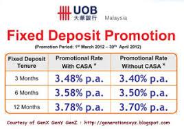 Price Uob Gold Price