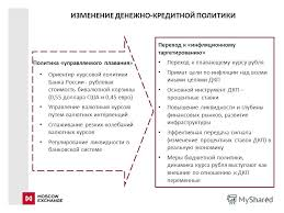 Денежно кредитная политика реферат Денежно кредитная политика предприятия реферат