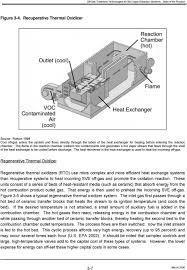 Thermal Oxidizer Design Calculations 3 0 Thermal Treatment Technologies Pdf Free Download