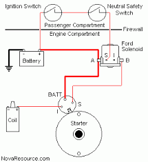 ford f150 starter solenoid wiring diagram ford wiring diagram ford starter solenoid jodebal com on ford f150 starter solenoid wiring diagram