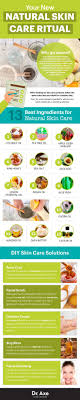 70 best Talk about skincare ingredients images on Pinterest ...