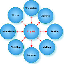 how to learn english  bolta karachi you can be a serious student who has fun at the same time make up your own rewards program to give yourself incentives to stay on task