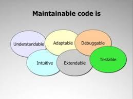 Agile Software Development Principles Patterns And Practices Agile Software Development By Robert Martin John Canessa