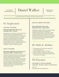 Job Resume Examples No Experience New High School Resume Template