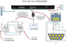 pinout rj45 wiring diagram on pinout images free download wiring Rj45 Jack Diagram pinout rj45 wiring diagram 14 rj45 pin configuration t1 rj45 pinout rj45 jack wiring diagram