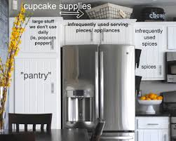 For Kitchen Organization 8 Tips For A Fabulously Organized Kitchen Making Lemonade