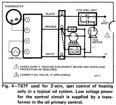 honeywell thermostat covers medium image for thermostat covers oven thermostat replacement parts at Universal Oven Thermostat Wiring Diagram