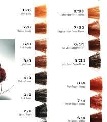 Matrix Socolor Dream Age Color Chart Futurenuns Info