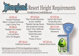 Disneyland Ride Height Requirements Disneyland Rides