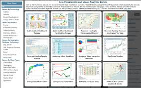 Data Visualization And Analysis Demonstrations Practical