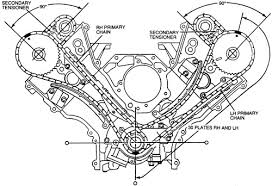 timing chain navigator ford truck enthusiasts forums 2001 Ford Explorer Timing Chain Diagram 2001 Ford Explorer Timing Chain Diagram #43 2001 ford explorer 4.0 timing chain diagram