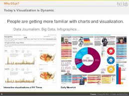 D3 Charts Tutorial A Quick And Dirty D3 Js Tutorial