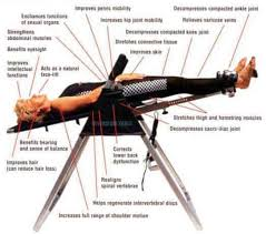 best inversion table reviews of 2020
