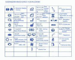 2000 jetta fuse diagram not lossing wiring diagram • 1999 vw golf fuse box diagram wiring diagram and fuse 2000 jetta vr6 fuse diagram 2000 jetta gl fuse diagram
