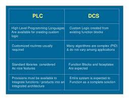 block diagram of dcs the wiring diagram block diagram of dcs wiring diagram block diagram