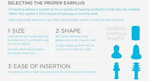 Ear Plug Size Chart Ear Plug Selection And Fitting Best Practices