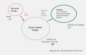 Mutual Information Venn Diagram Ten Taboos About Single Stocks And Diagram Information