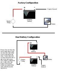 24 volt starter wiring diagram 24 image wiring diagram how to wire up a 24 volt starting system on a sport bike by on 24
