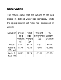 Diffusion And Osmosis Lab Report Osmosis Egg Experiment Lab Report Egg Lab Report Essay Example For