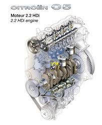 citroà n c5 technical capsule in response to driver demand engine speed and load and data from the pressure sensor located downstream of the air to air intercooler