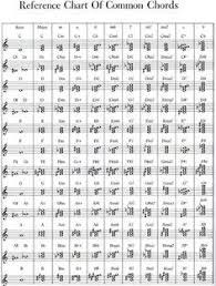 126 Best Autoharp Images Music Chords Lyrics Chords