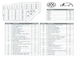 jetta fuse box diagram 2001 wiring diagram \u2022 2000 VW Beetle Fuse Box Diagram 01 jetta fuse box trusted wiring diagrams u2022 rh autoglas stadtroda de 2001 vw jetta vr6 fuse box diagram 2001 volkswagen jetta vr6 fuse box diagram