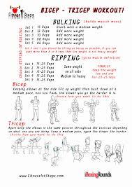 p90x workout sheets best of p90x workout sheets pdf fresh 50 elegant p90x workout log sheets