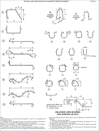 Reinforced Concrete Design Engineers Outlook