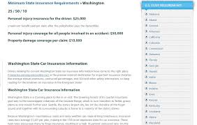 usa auto insurance quotes 44billionlater