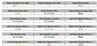 2001 ford escape radio wiring diagram Ford Escape Stereo Wiring Diagram 2001 ford focus radio wiring diagram 2010 ford escape stereo wiring diagram