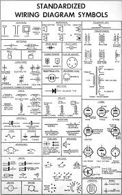 standardized wiring diagram & schematic symbols, april 1955 Wiring Diagram Symbols wiring diargram schematic symbols from april 1955 popular electronics rf cafe wiring diagram symbols chart