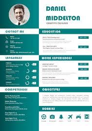 Web Developer Resume Sample Upcvup