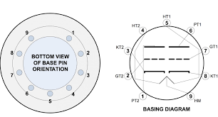 12ax7 Tube Comparison Chart 12ax7 Ecc83 Comparison Chart