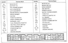 1988 toyota truck wiring diagram help 1988 toyota pickup page 2 no problem just in case toyota stopped silkscreen labels on toyota wiring diagrams