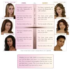 Hair Color Charts For Cool Skin Tones