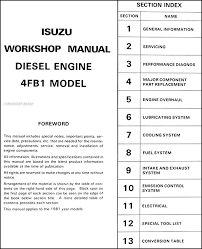 1981 isuzu i mark diesel engine repair shop manual original covers all 1981 isuzu i mark models equipped the diesel engine this book measures 8 5 x 11 and is over 25 thick buy now for this hard to
