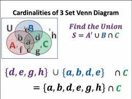 Venn Diagram And Set Operations Calculator Cardinality Of A Set From A 3 Set Venn Diagram