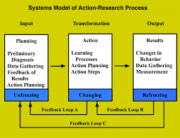 Research on Reusable Software Process Model Based on Petri Net Biowin MBR overall plant model schematic diagram